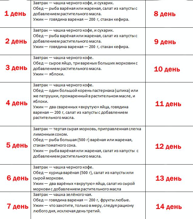 Японская диета меню 14 дней