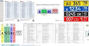 Автомобильные номера с кодами городов России