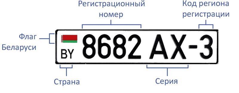 купить автономера Белоруссии