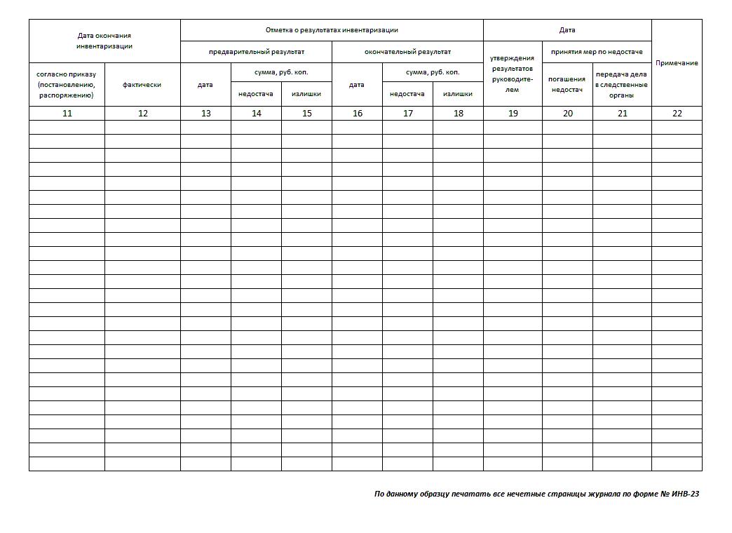 приказ на инвентаризацию основных средств образец