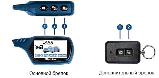 сигнализация старлайн с автозапуском инструкция брелок