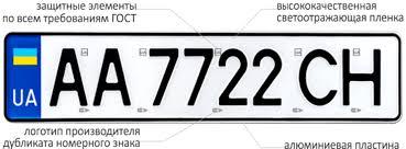 Два способа изготовления номеров на машину в Украине