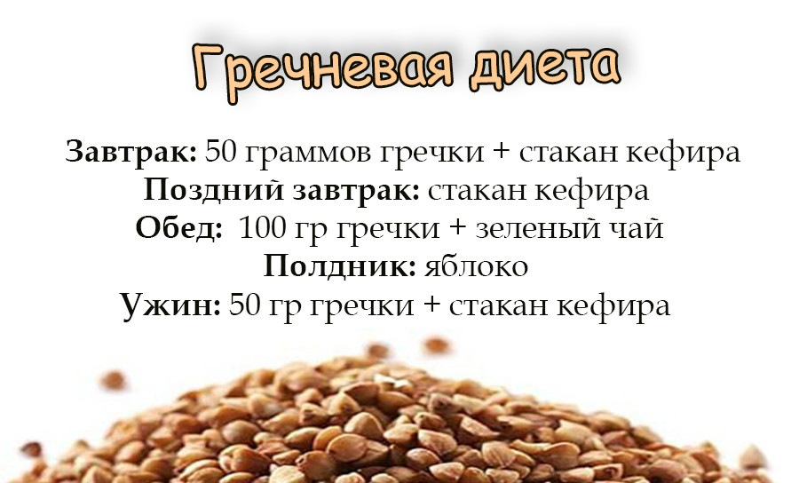 Рецепты С Гречкой Похудение. Похудение на гречневой диете за неделю