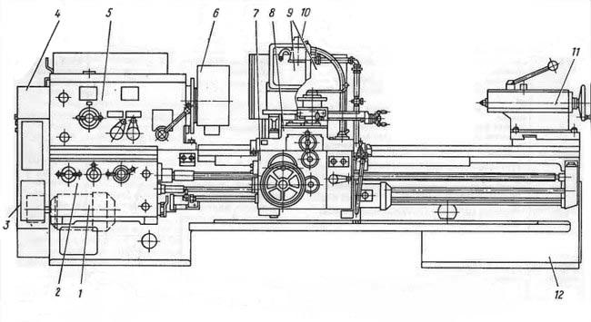 схематический рисунок станка 1м63