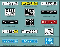 Автомобильные номера областей России