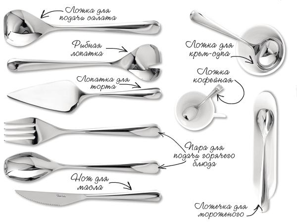 Изучаем ложки и вилки. Фото с сайта www.django-istra.com